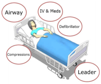 airway-iv-meds